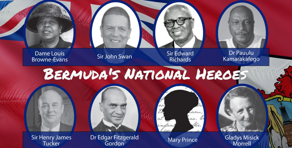 National Heroes Day in Bermuda in 2020