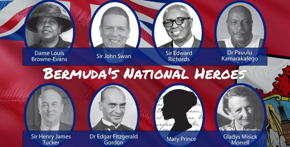 National Heroes Day in Bermuda in 2020