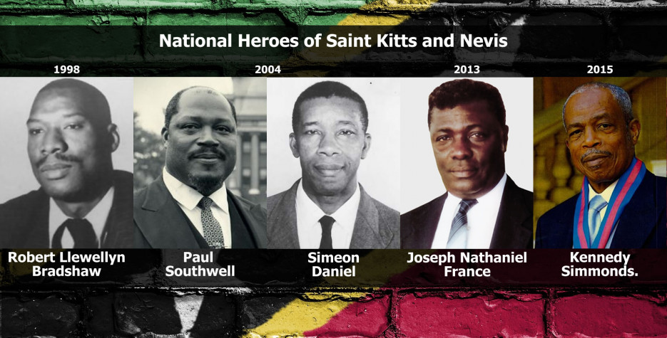 National Heroes Day in Saint Kitts and Nevis in 2019