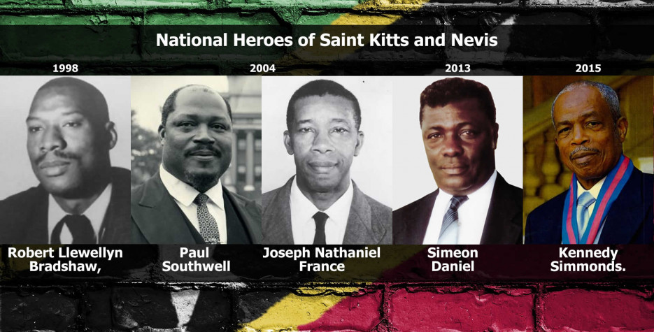 National Heroes Day in Saint Kitts and Nevis in 2021