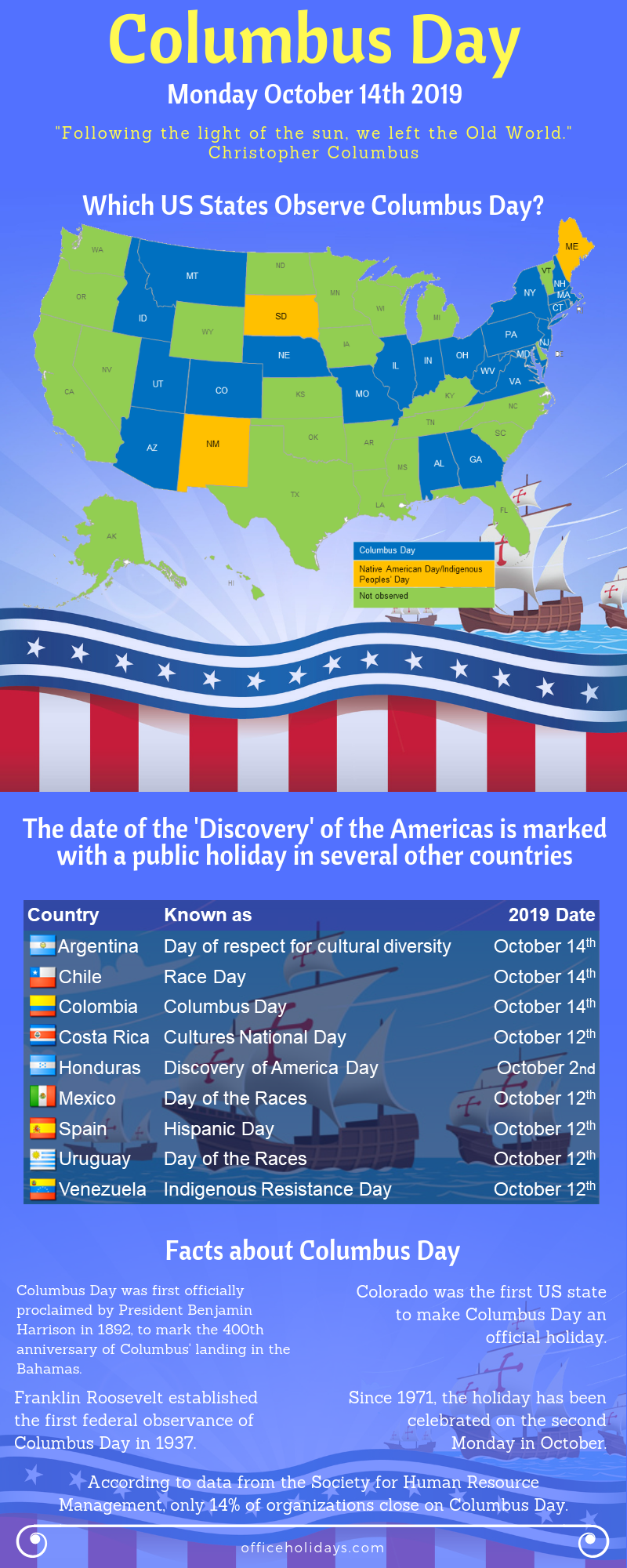 Image result for Columbus day NY 2019